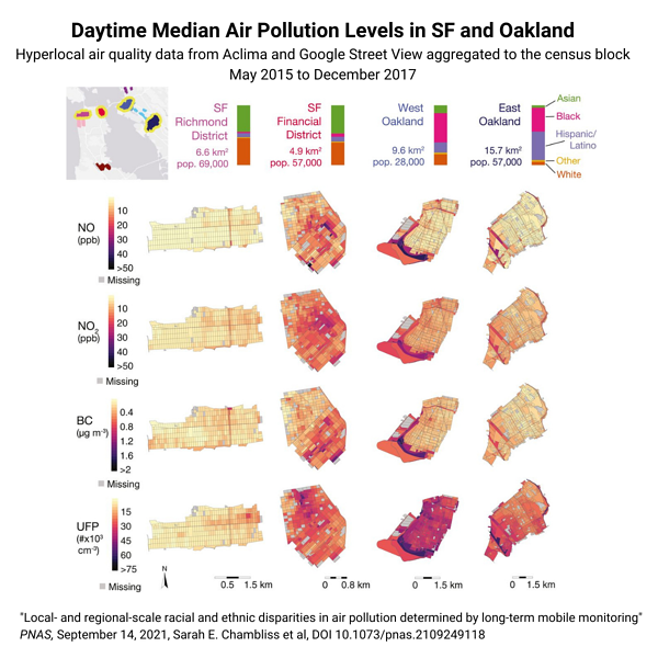 Local- and regional-scale racial and ethnic disparities in air pollution determined by long-term mobile monitoring (6)